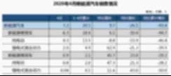 新能源车4月销量同比降26.5%;大众宣布将投35亿自建电池厂;零跑T03上市 【图】