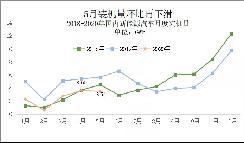 动力电池观察:LG松下增长,宁德时代比亚迪环比大跌