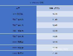家族旗舰担当 BEIJING-X7正式上市