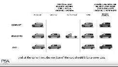 PSA旗下中型电动厢式MPV阵容发布 包括2款丰田贴标车