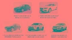 中国汽车健康指数(C