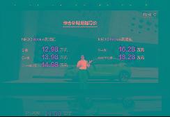 补贴后售价12.98-18.28万元,纯电SUV几何C上市