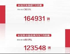 李伟利:车企分化严重 丰田在华单车均价达19.2万元为合资最高