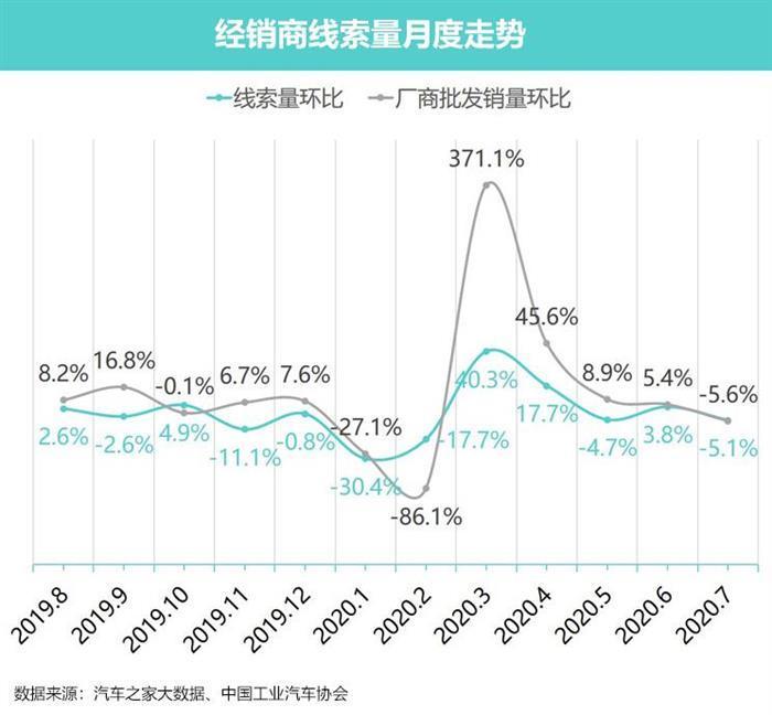 销量,北京车展,新能源汽车,汽车销量