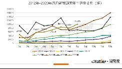 乘联会:8月宏光MINI单车销量夺冠,国产新势力市场份额走高