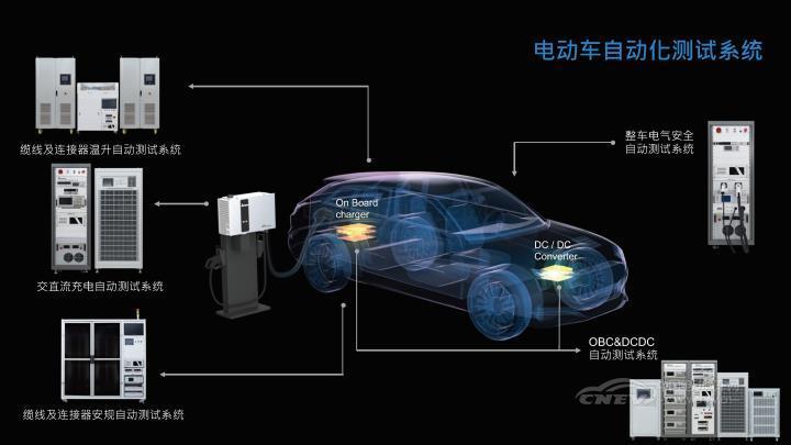 迎向测试新时代 台达推出电动车与充电桩自动化测试解决方案