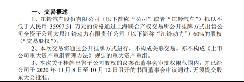 江铃汽车拟出售江铃动力60%股权 交易价不低于3.59亿元