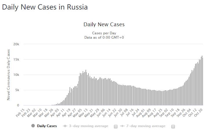 9月吉利创下自主进入俄罗斯以来最好名次