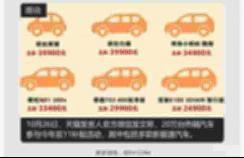 电观资讯:2035年传统燃油车全面混动化、爱驰明年IPO 【图】