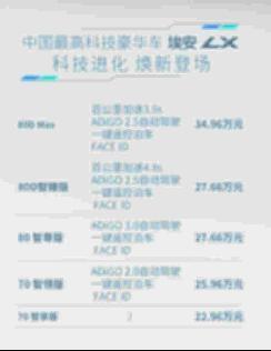 Aion LX 发布新升级:科技配置再进一步 【图】