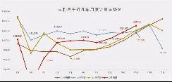 上汽三季度财报:集团收失地,大众盼曙光