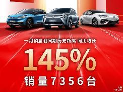 同比增长145%,广汽埃安2021年1月销量7356辆,创同期历史新高