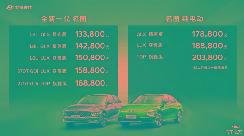 全新一代名图及名图纯电动上市,北京现代开启2021品牌向上战略