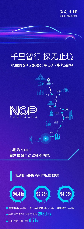 收集有效记录数据110份 小鹏汽车公布NGP远征挑战数据