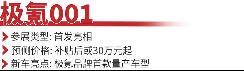 极氪001、大众ID.6领衔,上海车展5款重磅新能源车抢先看