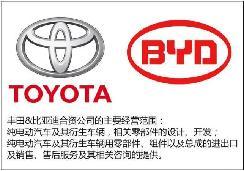 网曝:比亚迪为丰田、斯柯达生产电动汽车