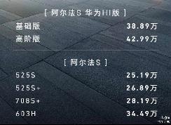 华为技术加持,续航最高708km,25.19万起,极狐阿尔法S前景分析
