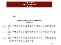 """中车电动客车事业部总装车间荣获""""中央企业青年文明号""""荣誉称号"""