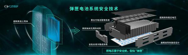 广汽埃安携手欧阳明高院士,引领电池安全行业发展趋势