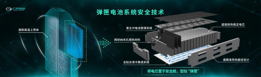 广汽埃安联合清华大学深化电池安全合作 持续引领电池行业发展