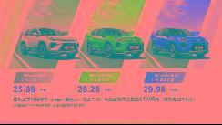 省钱、性能、乐趣一个都不能少 试驾广汽丰田威兰达高性能版