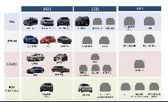 全领域出击 现代汽车最新产品规划曝光