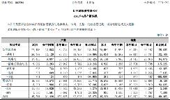 纯电动车销量同比大涨61.69%!比亚迪公布4月销量成绩