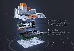 普瑞公司开发新型高压升压器 可在400V充电站为800V汽车充电