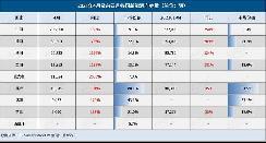 4月全球新能源车市:多国销量翻番,三国涨幅达四位数
