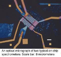 研究人员制造出超紧凑型片上中红外光谱仪 可应用于自动驾驶汽车