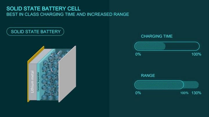电池,固态电池