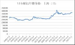 """特斯拉""""带货""""磷酸铁锂电池 """"钴爷""""价格不受扰动 分析称本轮钴行情延续至8月上旬"""