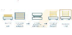 长春吉文:高强铝合金热成型+淬火技术(HFQ专利)   2021金辑奖