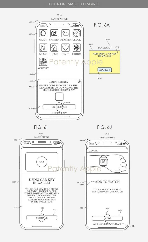 前瞻技术,苹果汽车钥匙专利,人机界面