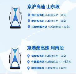 小鹏汽车上线首批高速服务区充电站
